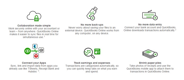 Quickbooks Online Not Syncing With Bank