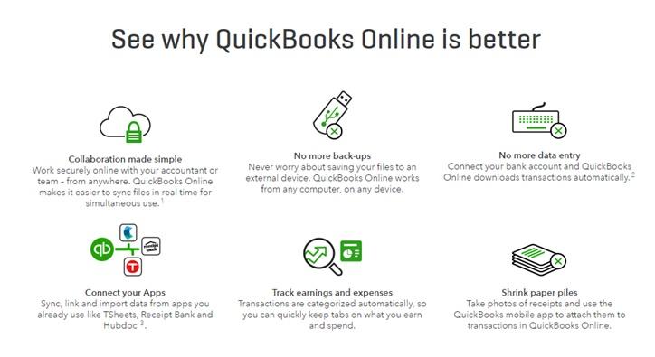 QuickBooks Online Training Burlington Oakville Halton | The